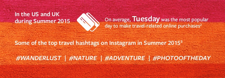 Summer business slow down travel hashtags